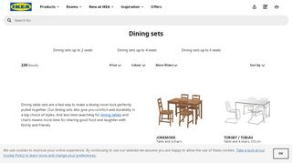 IKEA Dining Rooms